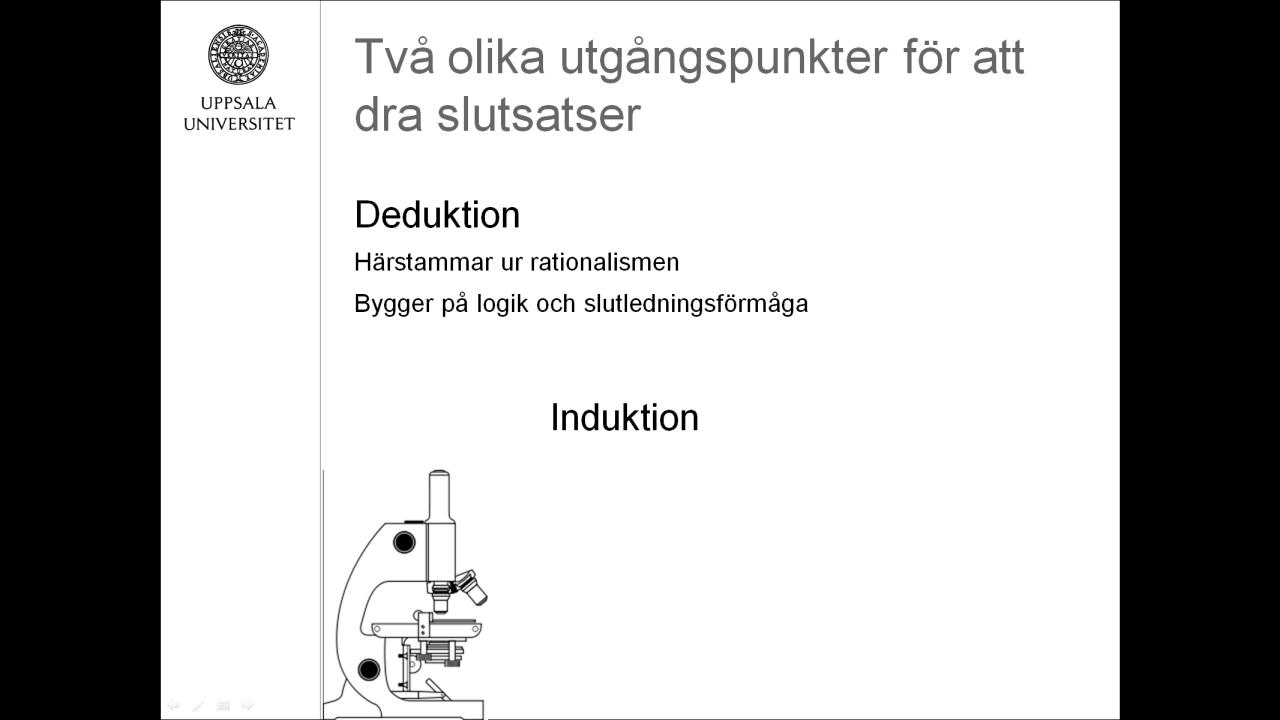 Induktion deduktion